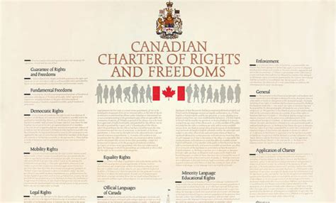 canadian charter of rights and freedoms section 9 top stories