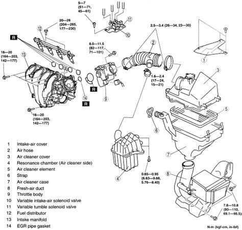 1999 Saab 9 3 2.0L MFI Turbo DOHC 4cyl   Repair Guides