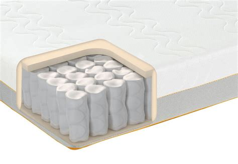 tonnentaschenfederkern matratze dormeo options pocket sprung mattress options