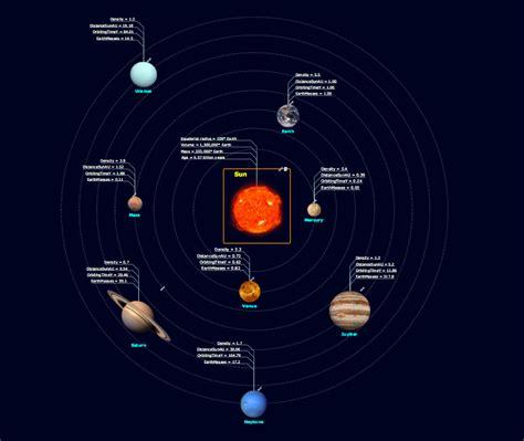 solar system map solar system map