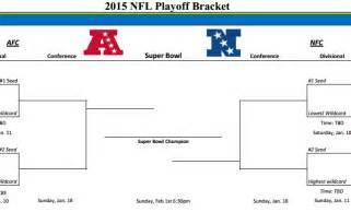 nfl playoff bracket template 2014 2015 nfl playoff brackets printable nfl review ebooks