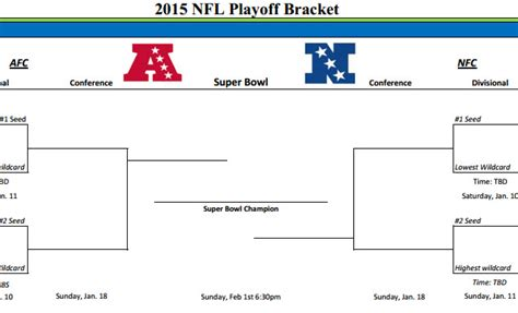 printable nfl playoff schedule 2014 2014 2015 nfl schedule printable