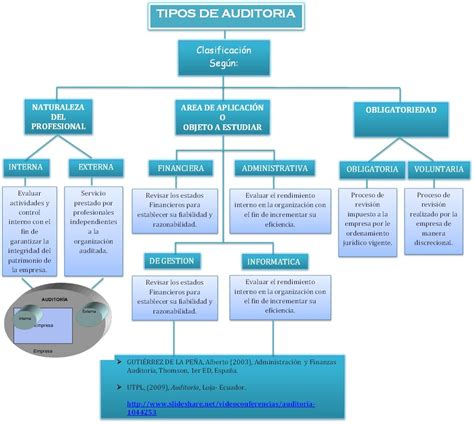 tipos de auditoria tipos de auditoria info 8 system