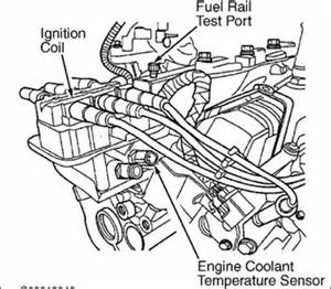 2002 Dodge Caravan Thermostat Where Is A Coolant Temperature Sensor Located On 2001