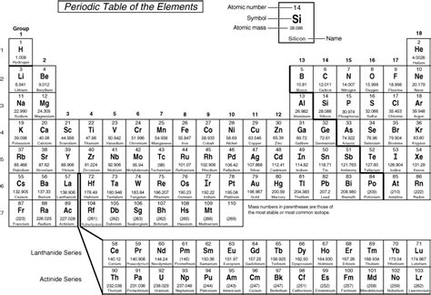 printable periodic table of elements for