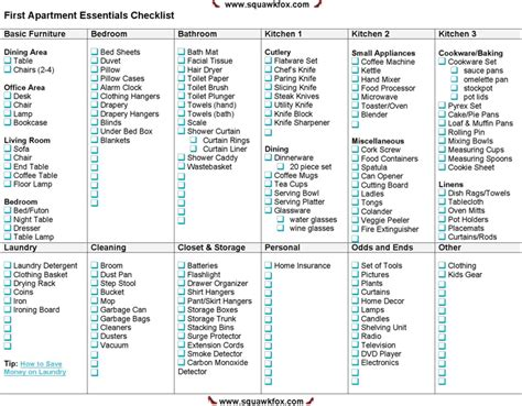 basic household items checklist download first apartment essentials checklist for free