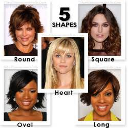 hair for diffrent head hairstyles for women according to the shape of the face