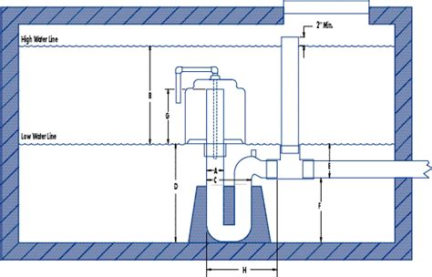 bell syphon diagram septic system automatic dosing siphon 207 fluid dynamic
