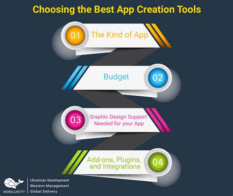 mobile application development tools useful cost saving commandments of mobile app developers