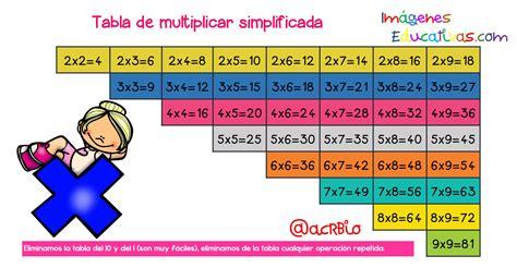 de dibujos multiplicaciones para los ninos a imprimir y colorear tablas de multiplicar 10 imagenes educativas