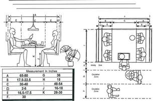 Restaurant Floor Plan With Dimensions by 21 Best Images About Restaurants And Cafe On Pinterest