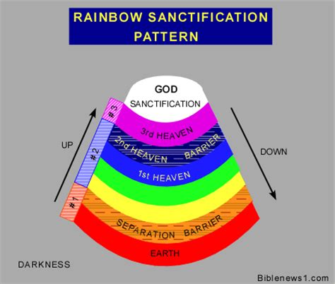 The color indigo meaning colors in scripture