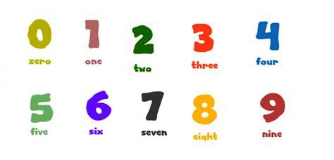 imagenes numeros ingles n 250 meros en ingl 233 s del 1 al 50