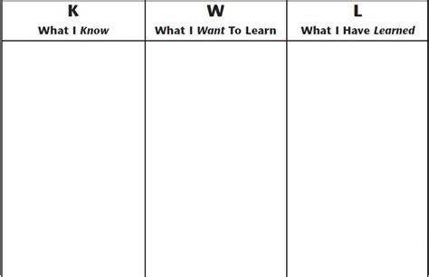 kwl template worksheets what is kwl chart chicochino worksheets and