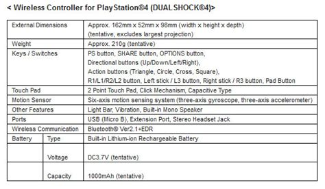 ps dualshock   ps eye camera specs  high res images thehdroom