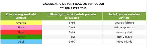calendario de verificacion de taximetros 2016 calendario de verificacion de taximetros 2016 calendario