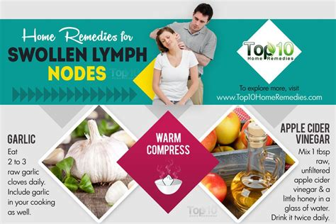 swollen lymph nodes neck home remedies www pixshark