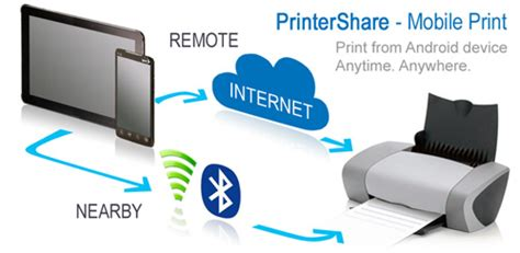 how to print from android phone to wireless printer mobile printing