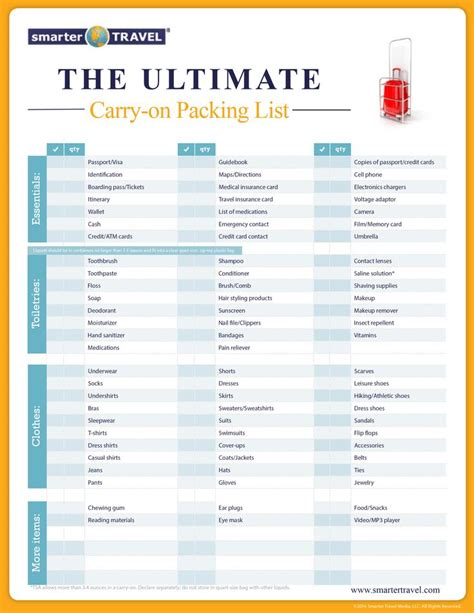 20 things to pack for a cruise plus printable packing list for cruise