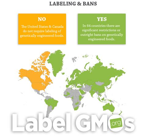 genetically modified foods label genetically engineered food labeling