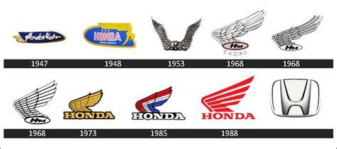 Small Home Design Japan by Honda Logo Meaning And History Symbol Honda World Cars