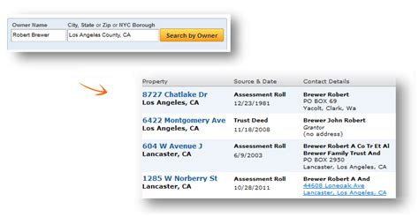 Los Angeles County Property Records Title Search Locate Property Owner By Address Search Results Global News Ini Berita