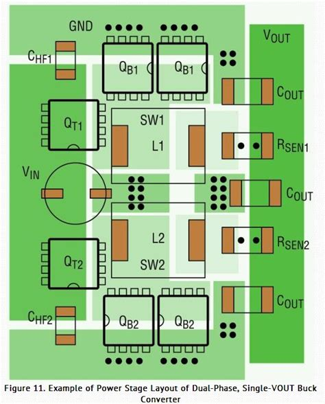 qt layout layers pcb layout considerations for non isolated switching power