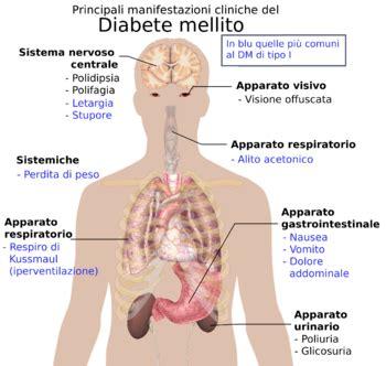 alimenti anti glicemia nutrizione e benessere insulino resistenza cos e