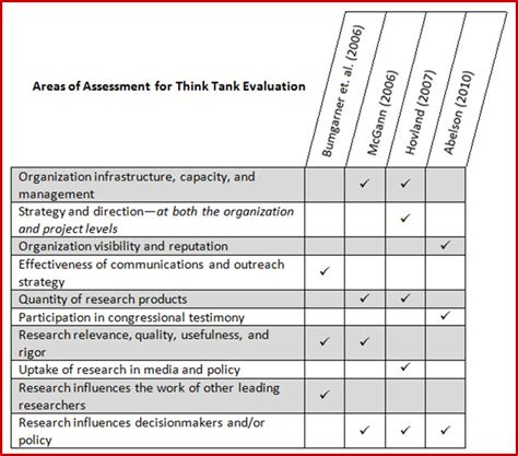 curriculum evaluation template best photos of program evaluation form templates program