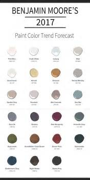 Most Popular Interior Paint Colors 2017 25 Best Wall Colors Ideas On Pinterest Wall Paint