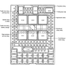 2001 Ford Expedition Fuse Box Diagram Fuses And Relays Box Diagram Ford Expedition 2