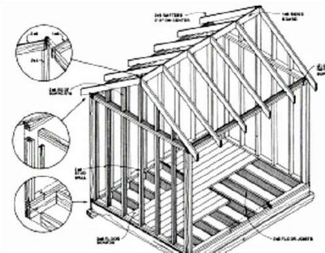Shed Construction Details by How To Select The Storage Shed Building Plans
