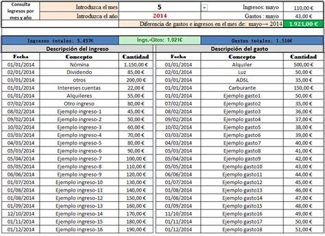 formato en excel control de ingresos y gastos personales plantilla de control de gastos para excel plantilla para