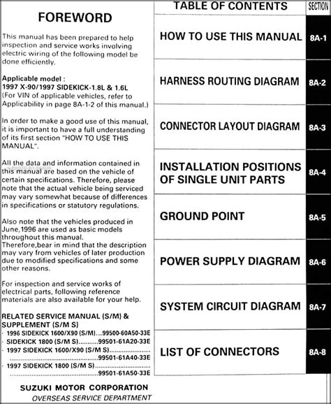 free auto repair manuals 1997 suzuki x 90 electronic throttle control 1997 suzuki sidekick 1600 and sport 1800 x 90 wiring diagram manual