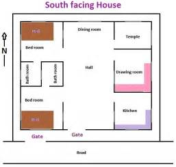 south facing house plans প লক bastu for home