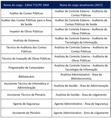 lista dos aprovados concurso ananindeua acs 2016 lista dos aprovados do concurso agente de saude de