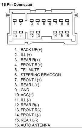 KIA Spectra 2005-2006 Radio pinout diagram @ pinoutguide.com