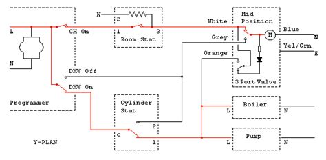 mid position valve wiring diagram central heating programmer or motorised valve diynot