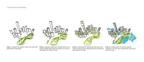 landscape diagram gallery of yabao hi tech enterprises headquarter park 10