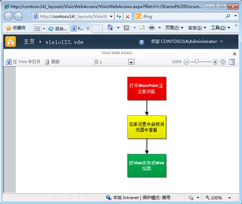 visio services sharepoint 2010 sharepoint 2010之visio services入门1 2 3 sunmoonfire 博客园