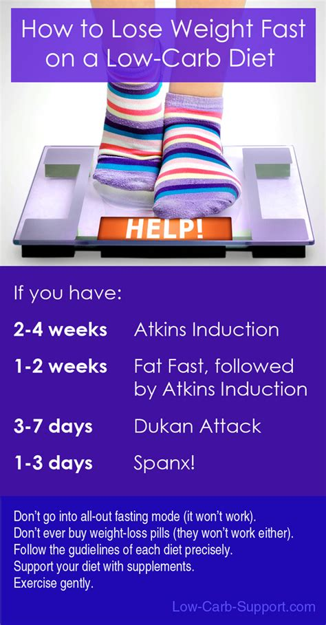 weight loss 0 carbs low carb weight loss tips from the experts cut the