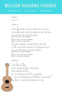 despacito ultimate guitar despacito guitar chords lyrics justin bieber remix