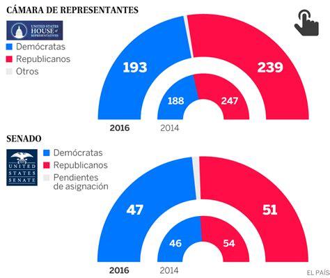 mapaor de elecciones usa 2016 elecciones eeuu 2016 donald trump elegido presidente de