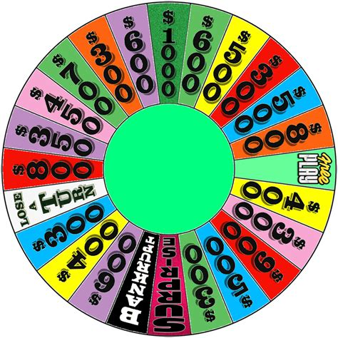 wheel of fortune wheel of fortune images search