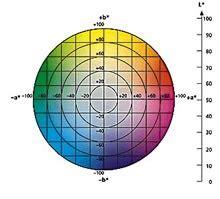 rgb color calculator cielab color calculator