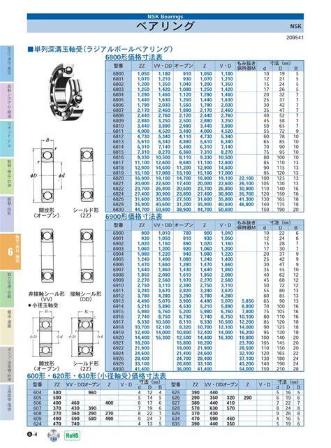 Bearing Ntn 6905 Llu ベアリング 日本精工 株 価格 形式 仕様 資料請求 メカトロパーツ 自動省力化機器総合カタログ メカトロネット