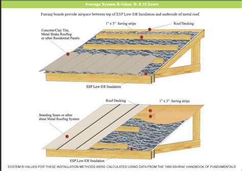 Install Roofing How To Properly Install Roll Roofing How To Properly Install Roll