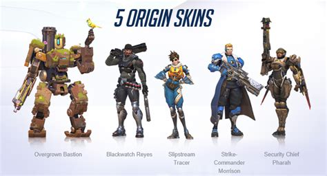 Pre Purchase Overwatch, Origins Edition, or Collector?s
