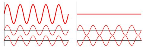 interference pattern types wave interference pics