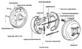 Drum Brake System Pdf Rear Brake Drum Removal Transit Connect Fixya